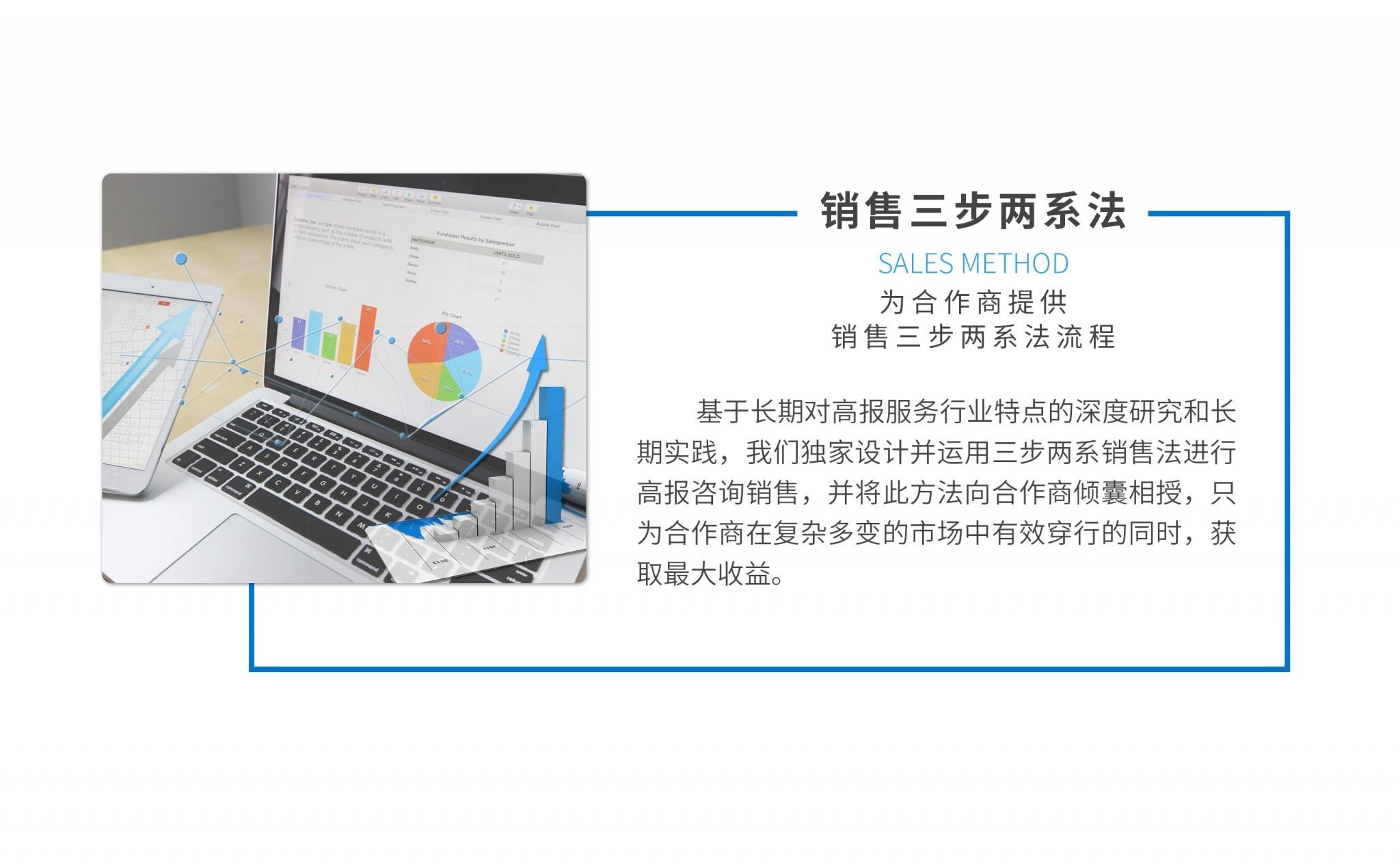HUO--02孵化服务-03提供方法_02